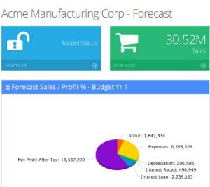 CashMAX_ForecastSales_screen